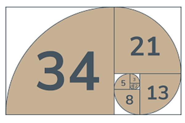 5 เทคนิคเอาชนะบาคาร่าออนไลน์ เปลี่ยนมือใหม่ให้เป็นเซียน - วางเดิมพันทบตามลำดับฟีโบนัชชี